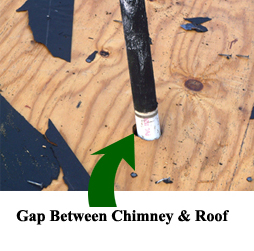 Roof Chimney Caps