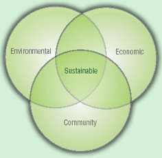 Guidelines for sustainability
