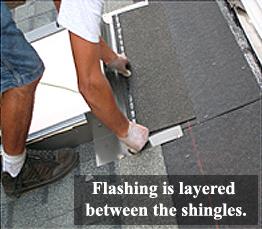 Roof Flashing Repair Pj Fitzpatrick